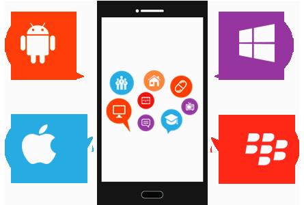 Hybrid App development Services, Hybrid App developers