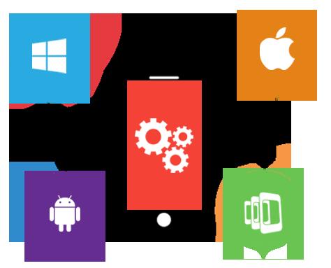Mobile App Porting